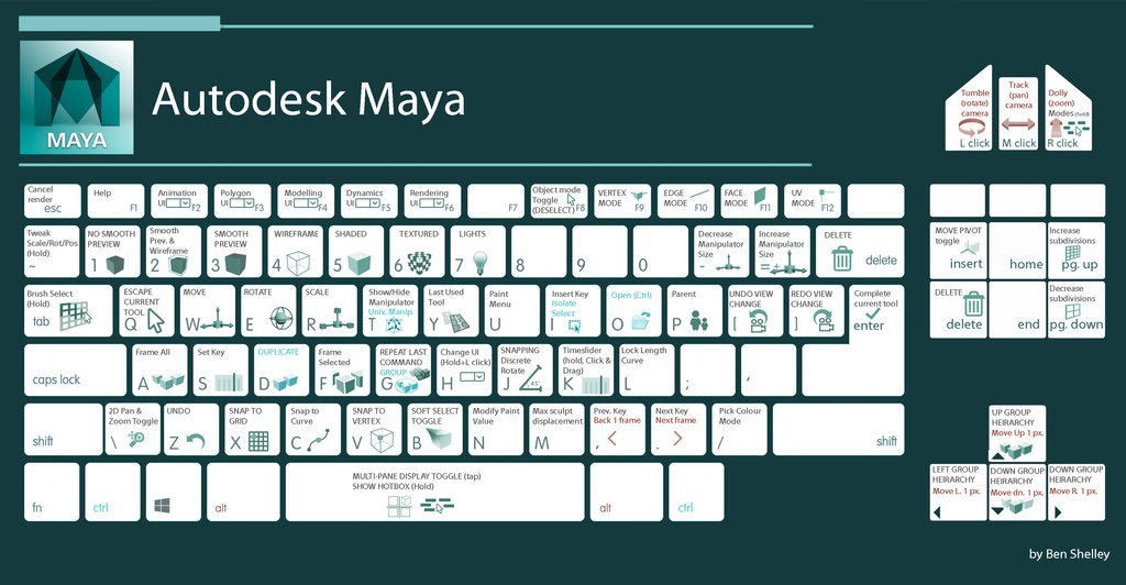 zbrush mac keyboard shortcuts
